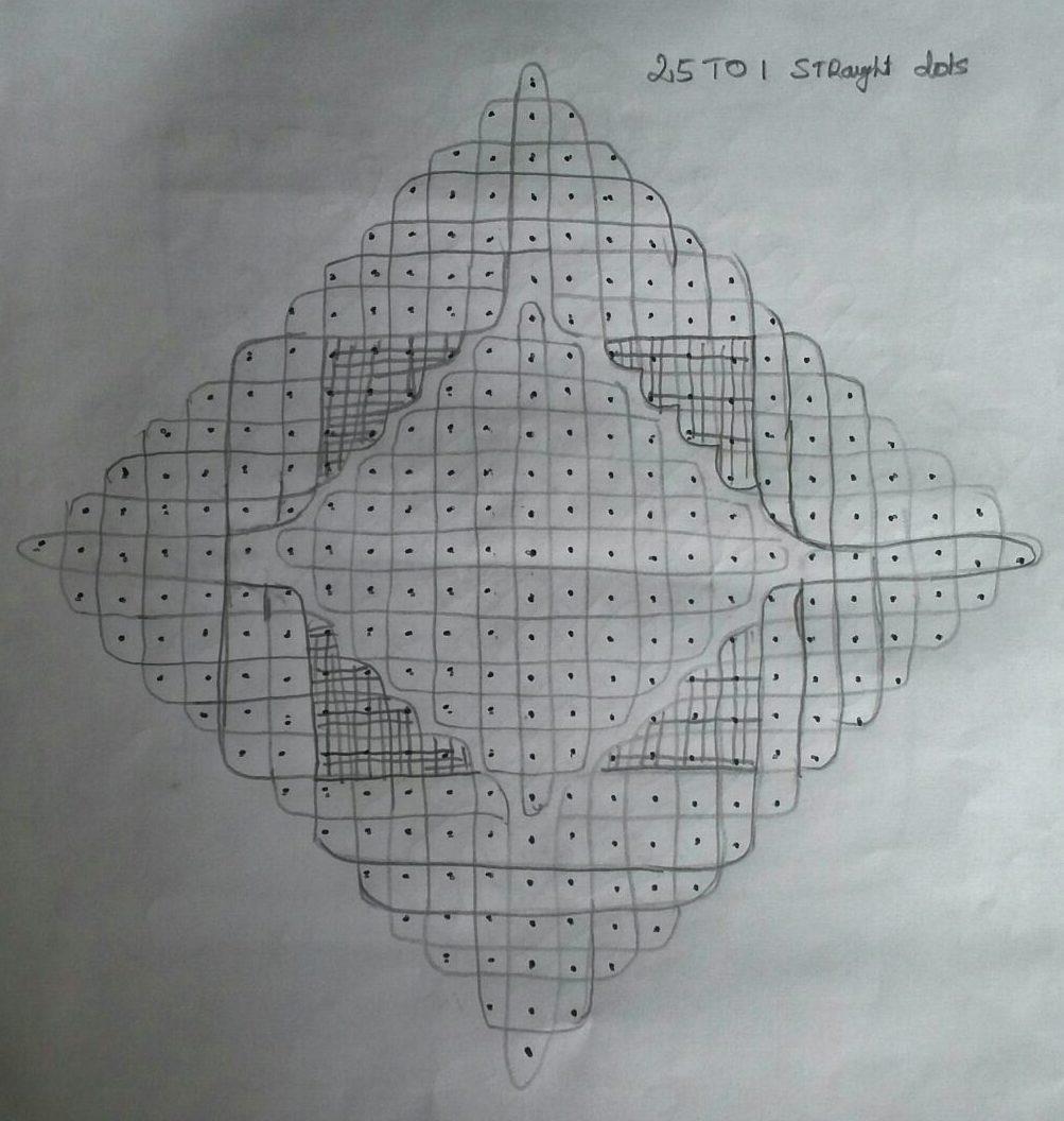 25 dots beautiful Chikku kolam || Contest Kolam