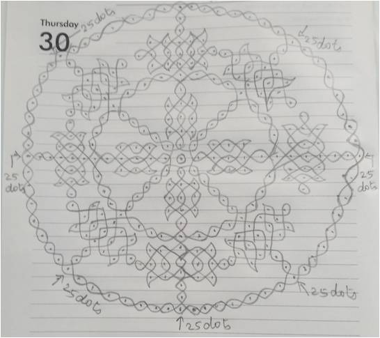 Chakkara vyoohathil chikku kOlam || 25 dots Round sikku kolam for Contest