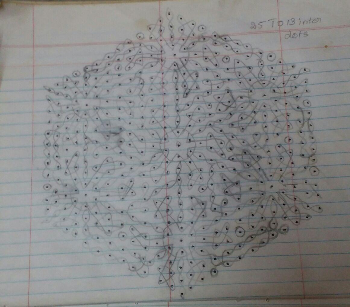 25 dots Chikku focussed pattern || contest Kolam