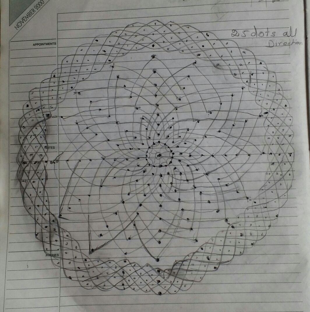 25 dots Hridhaya kamalam kolam with chikku combination || contest Kolam